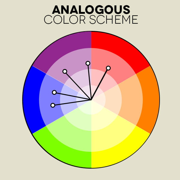 "- Color Analogous - How to use ""Color"" in your home"