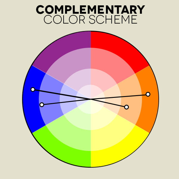 "- Color Complementary - How to use ""Color"" in your home"
