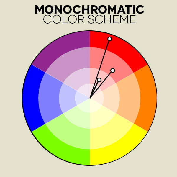 "- Color Monochromatic - How to use ""Color"" in your home"