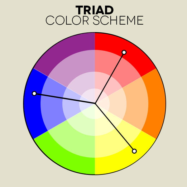 "- Color Triad - How to use ""Color"" in your home"